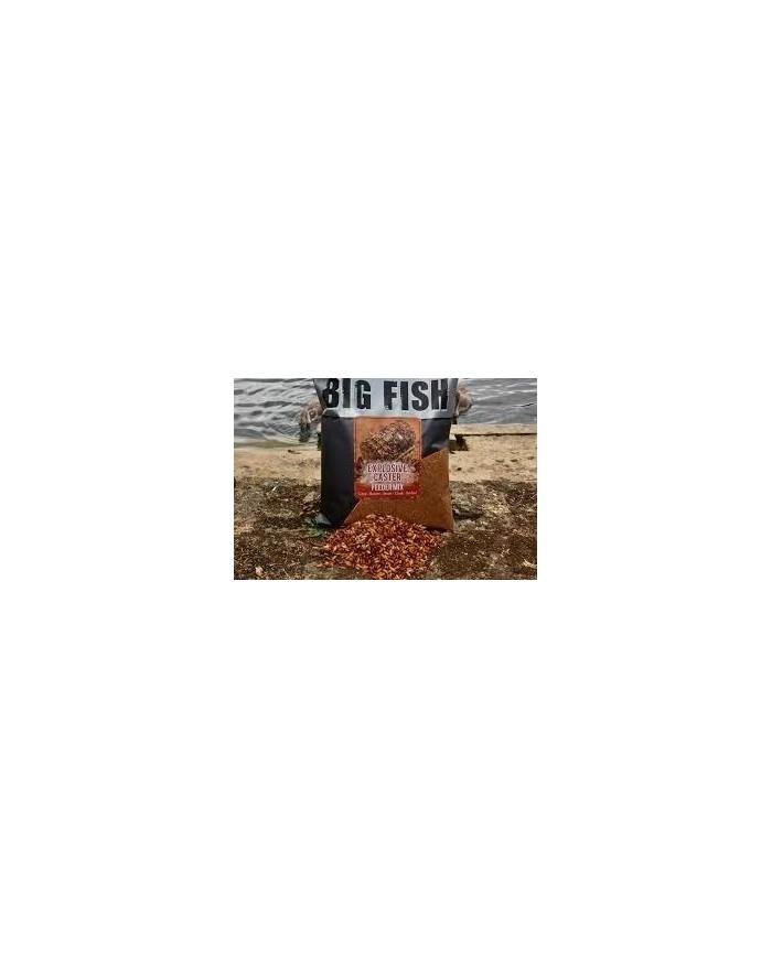 DYNAMITE PASTURA BIG FISH EXPLOSION CASTER 1,8KG